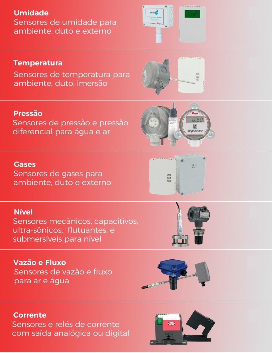 Sensores Dwyer de Temperatura, Umidade, Pressão, Relé de Corrente, Co2, Co, Voc, Nível, Vazão, Fluxo